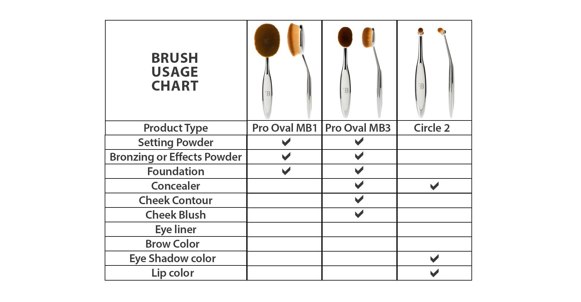 Fara Beauty Silver Oval Make Up Brush